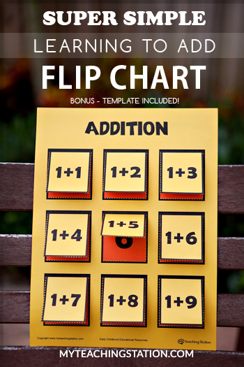 Super Simple Learning to Add Flip Chart